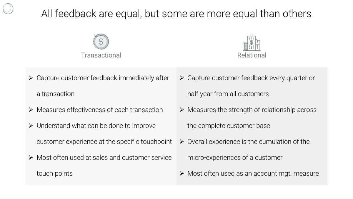 transactional-vs-relational-feedback